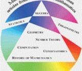 Mathematics Tutor (+971543056859)