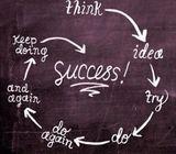 Tuition – IGCSE / GCSE Accounting (Ramla West)